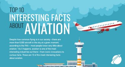Most Interesting Facts >> Top 10 Interesting Facts About Aviation Aviation Triad